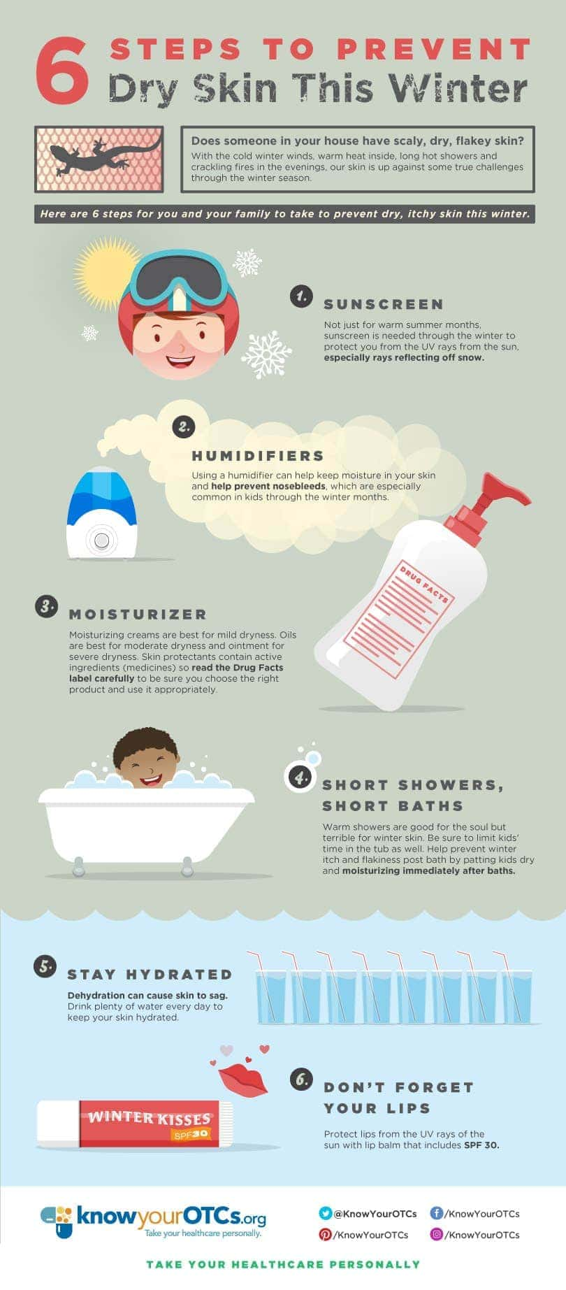 infograph to prevent dry winter skin