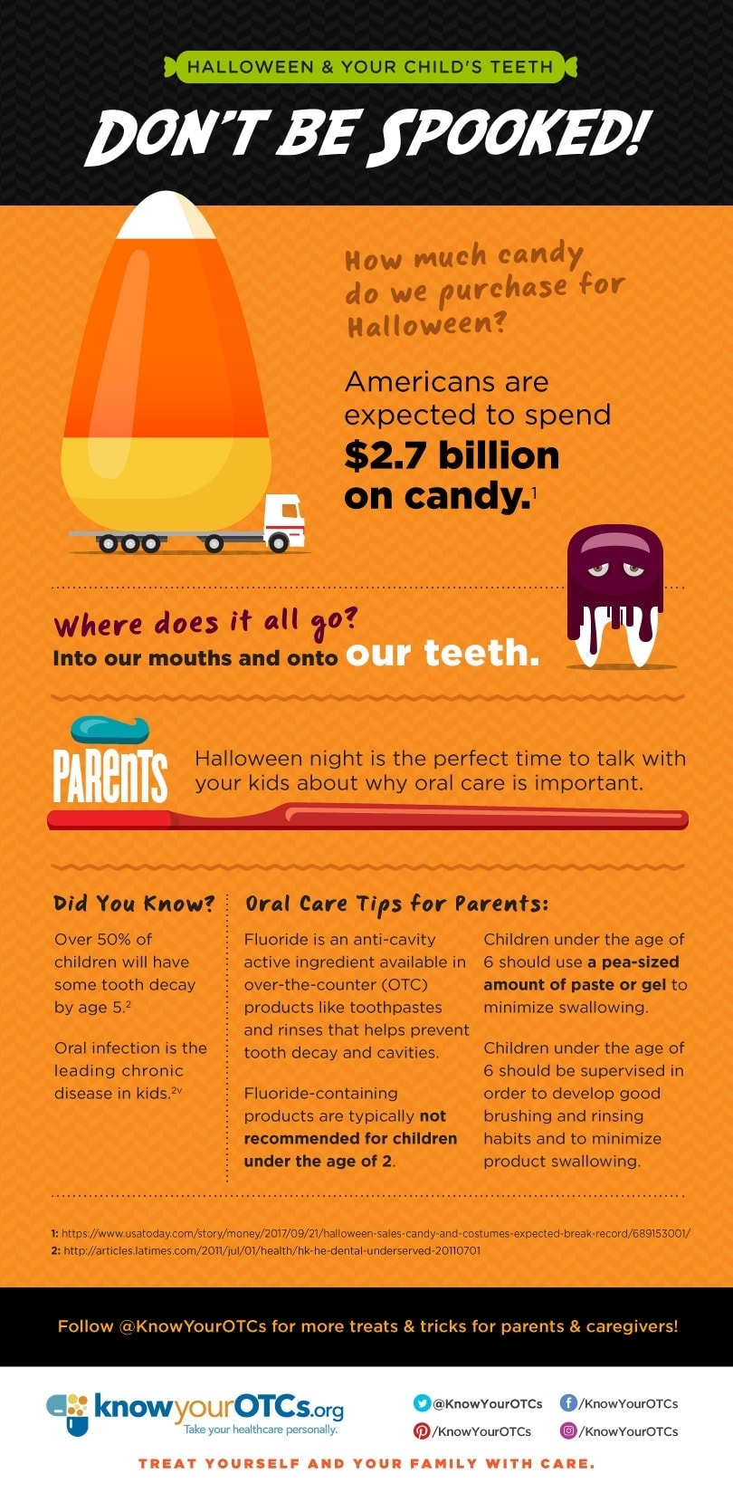 Halloween & Your Child's Teeth