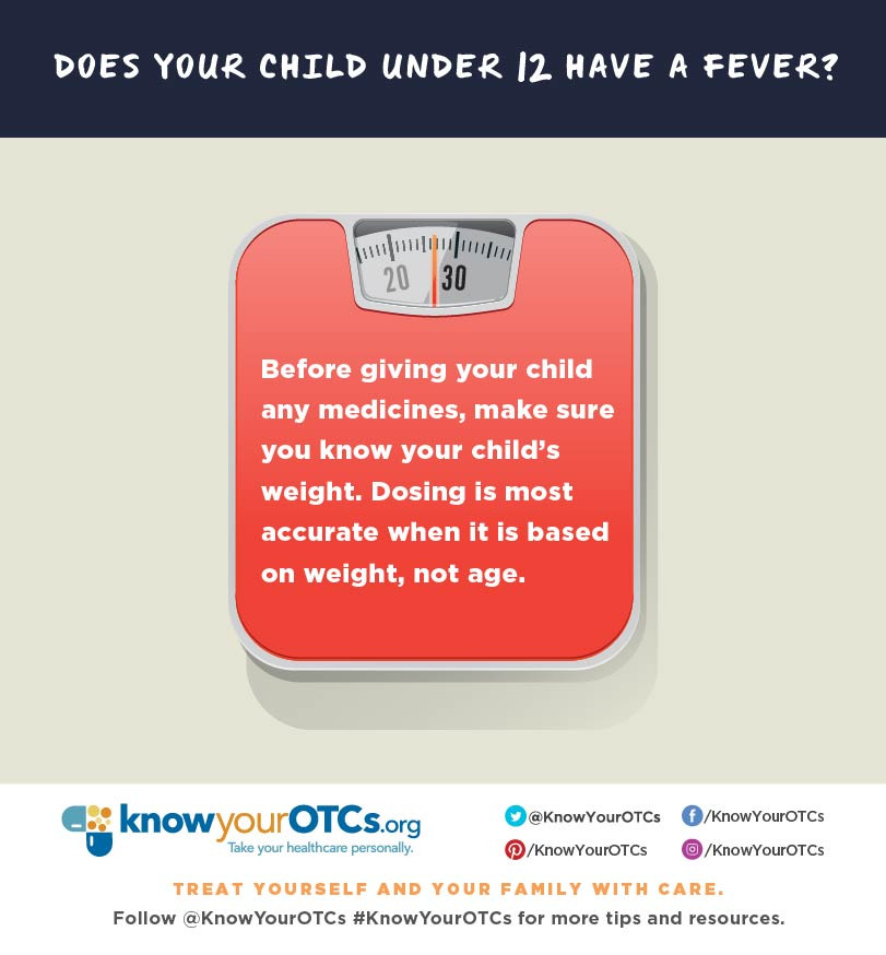 Know your child's weight before medicating