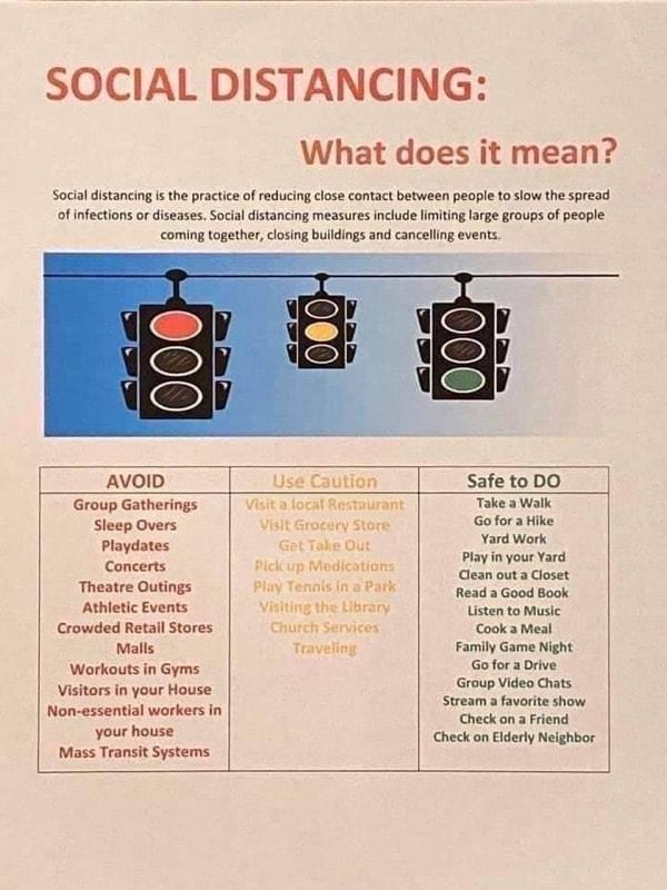 social distancing chart